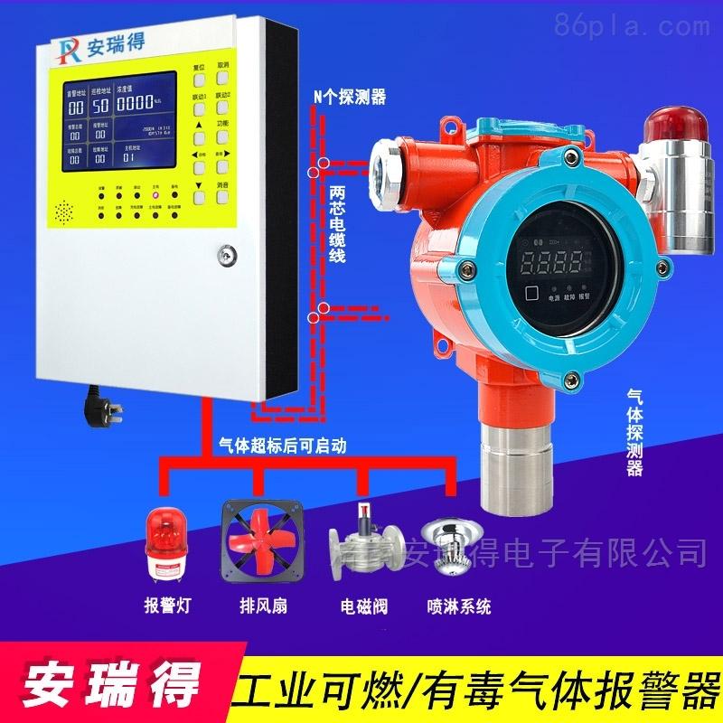 工业用厨房甲烷气体泄漏报警器