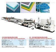 SJ90PP中空包装板生产线