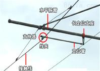 弹簧补偿器 TB/T2075.17-10