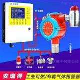固定式氣化爐可燃氣體報警儀