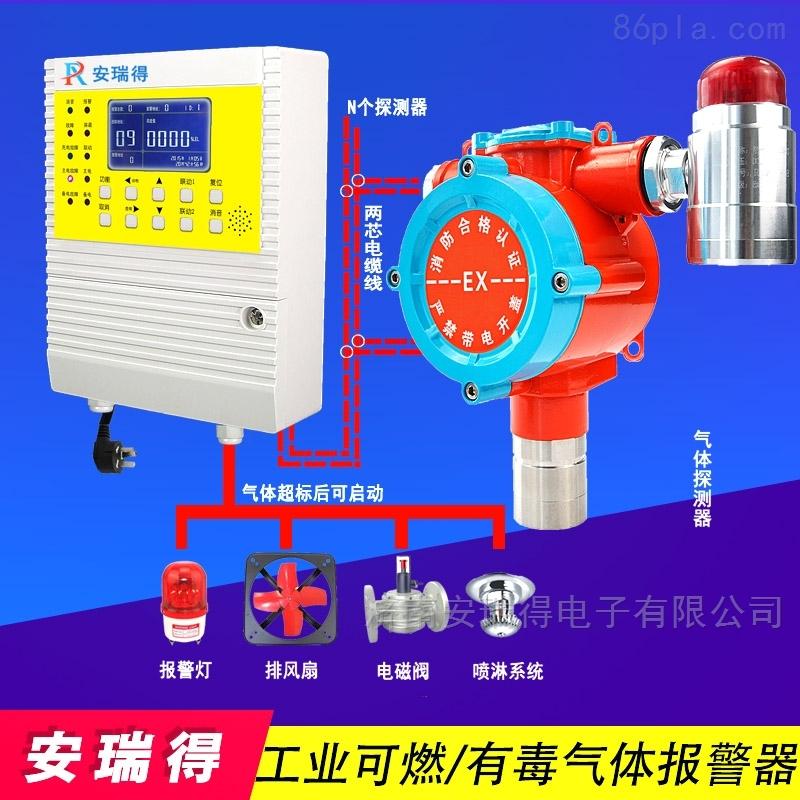 点型转炉煤气气体泄漏报警器
