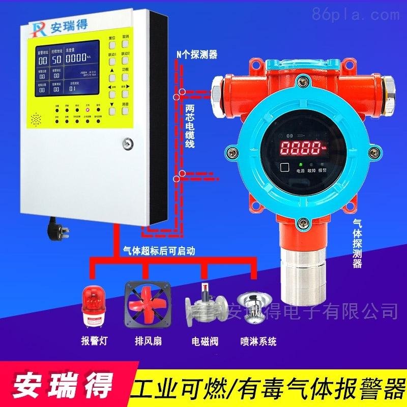 工业用乙酸甲酯气体浓度显示报警器