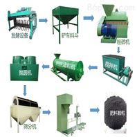 猪粪有机肥生产设备工艺流程和配置攻略