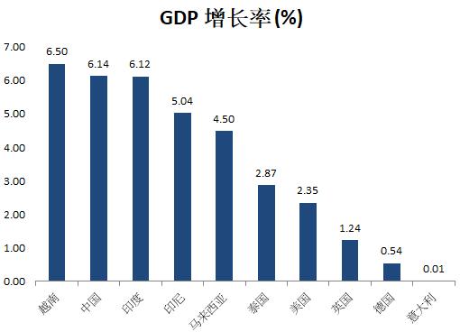 活力亞洲,未來可期 :CHINAPLAS 2020全力挖掘亞洲市場潛力